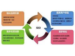 网站的seo优化效果怎么辨别?新手必看的5大要点