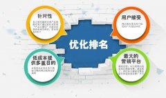 昆明网站排名优化之操作电子商务站点的五大方法