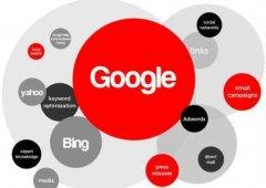 英文站怎么做搜索引擎排名?13大seo技术让站长不再烦恼