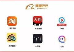 网站OR平台是如何做排名的?天津seo实战培训课程