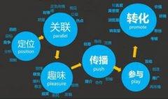 济南seo外包:网站seo从业者利用时事新闻引流量的操作手法