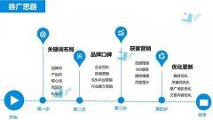 视频网络营销怎么操作?seo运营大师讲解视频搜索引擎操作技巧