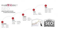 重庆网站推广之SEO优化效果不显著的原因是什么