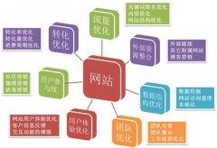 宁波网站建设公司