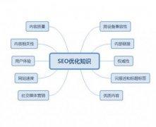 谷歌seo教程:企业站外贸推广专员操作谷歌搜索引擎排名的四大方法