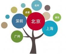广安seo博客:地域性博客网站利用seo技术做关键词排名的方法