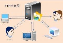 新手建站怎么选择虚拟主机服务器空间
