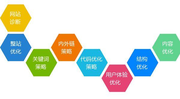 大同网络推广之网络推广对企业销售的价值是什么