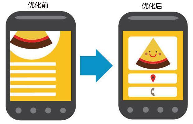 和田seo优化之移动商城借助移动互联网终端开启新的营销