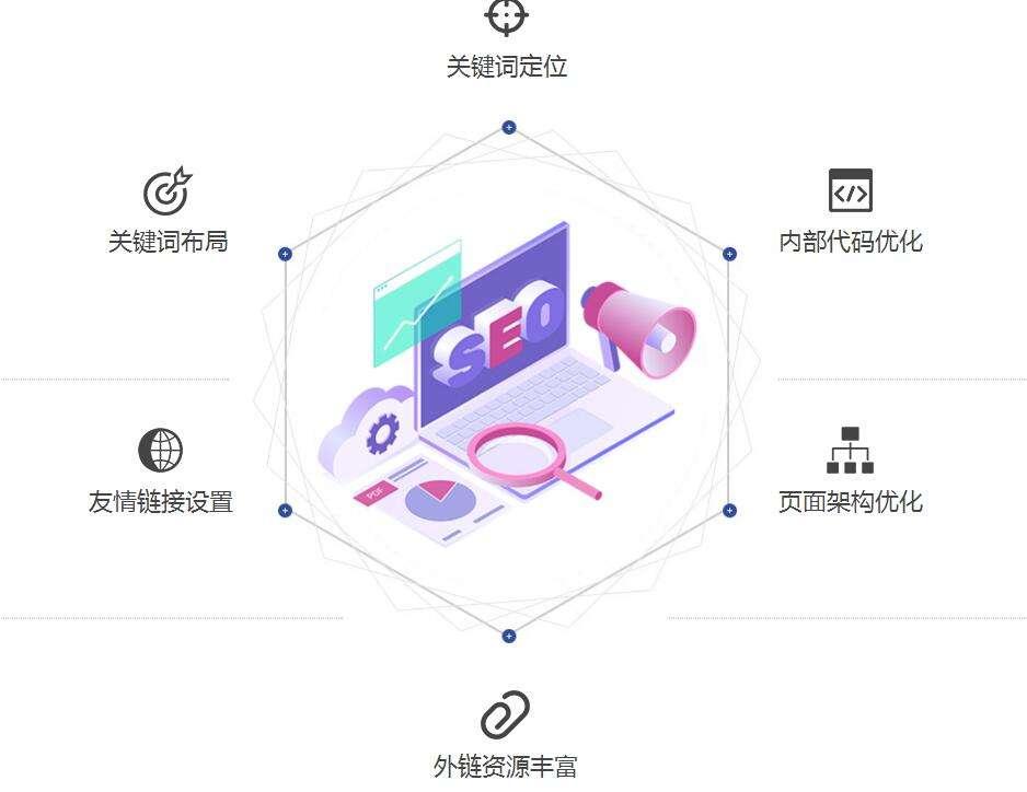 双流SEO-成都市双流区网站优化