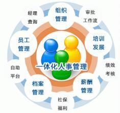 广州外包公司之网站关键词排名不稳定如何优化