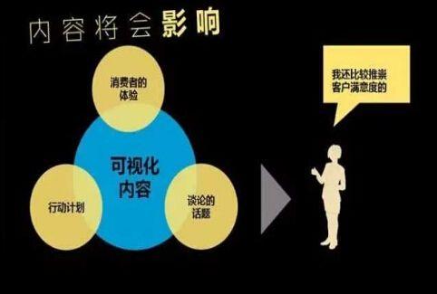 广州SEO培训网站内容更新
