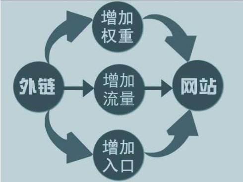 长沙网站优化公司