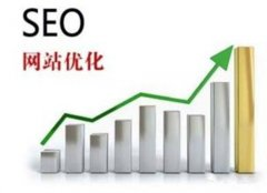 佛山网站优化公司的站内站外SEO优化操作方法