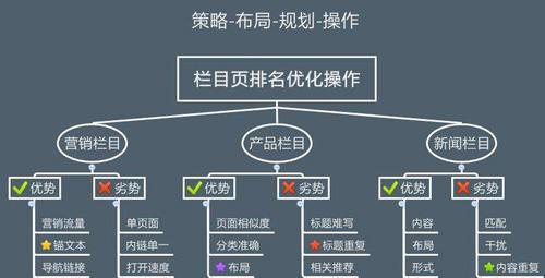安徽网站优化